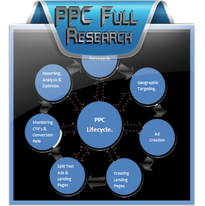 Competitors PPC Premium Research